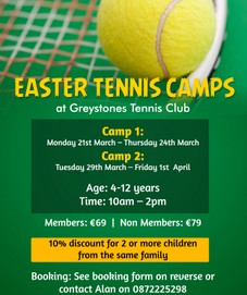 Easter Tennis Camps 2016