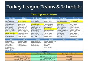 Turkey Teams 2016