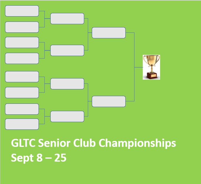 2021 GLTC Senior Club Championships